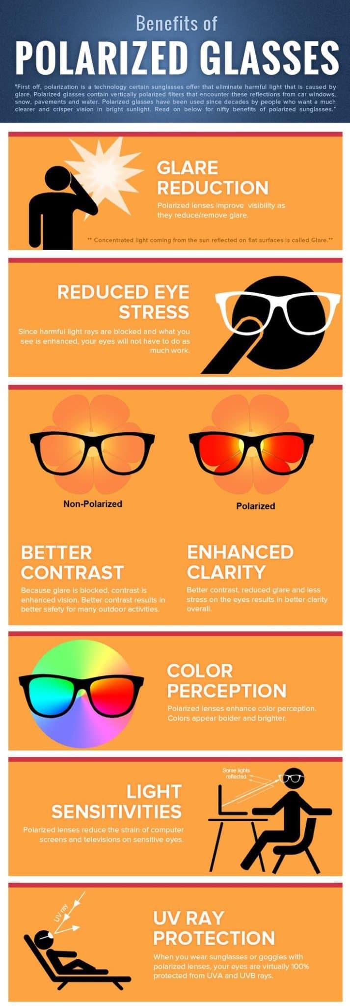 Beneficio de las gafas polarizadas