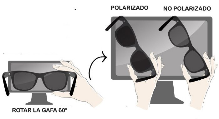 prueba de gafas polarizadas con ordenador