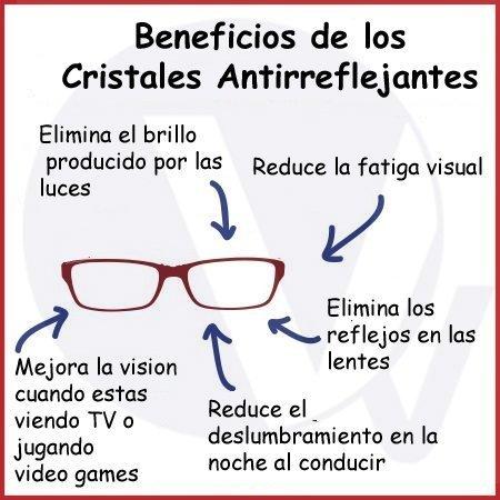 beneficios-cristales-antirreflenates