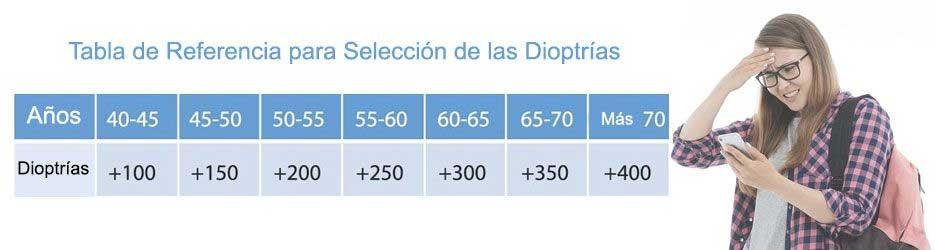 tabla de comparación dioptrias edad