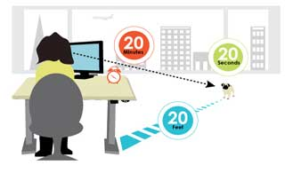 regla 20/20/20 para evitar fatiga visual